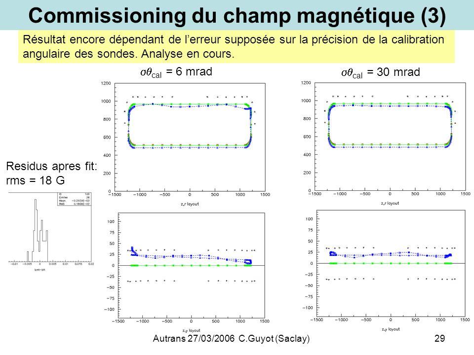 Commissioning du champ magnétique (3)