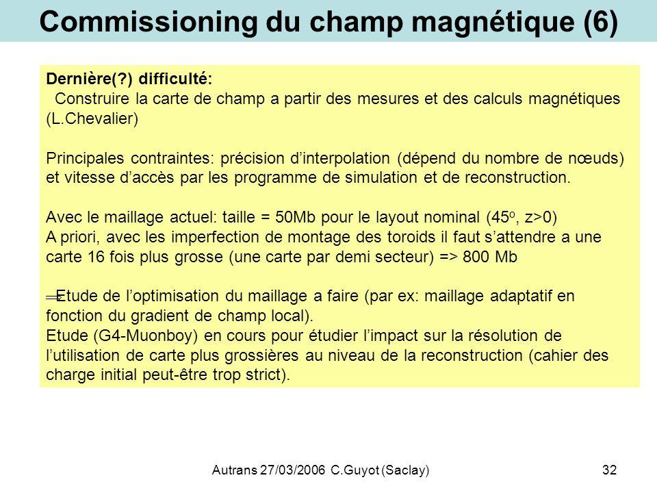 Commissioning du champ magnétique (6)
