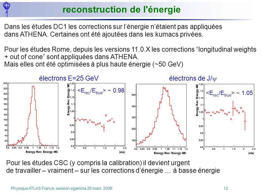 reconstruction de l énergie