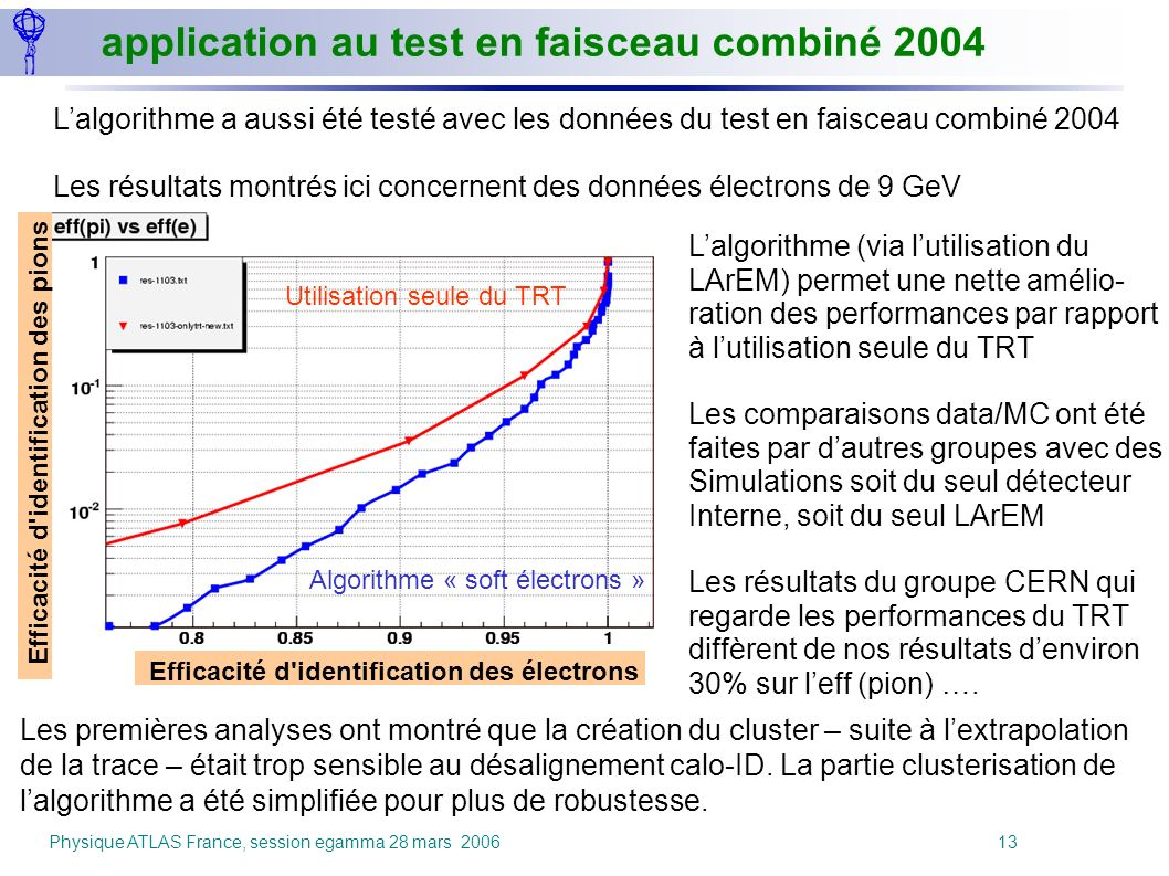 application au test en faisceau combiné 2004