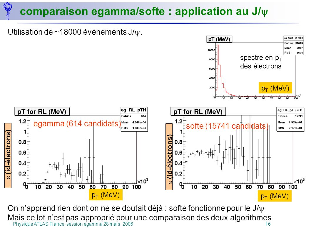 comparaison egamma/softe : application au J/y
