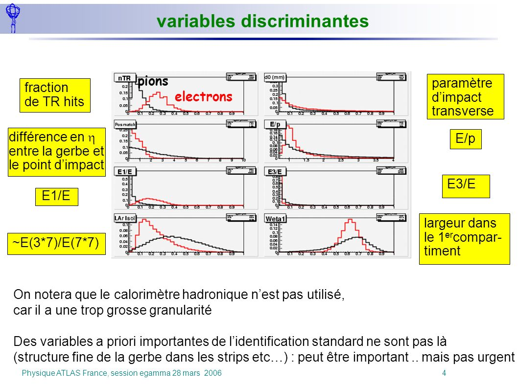 variables discriminantes