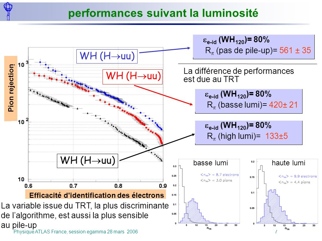 performances suivant la luminosité