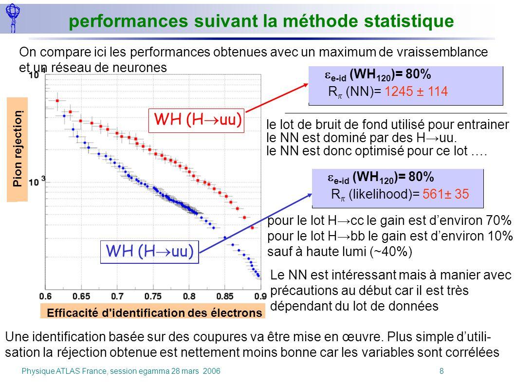 performances suivant la méthode statistique