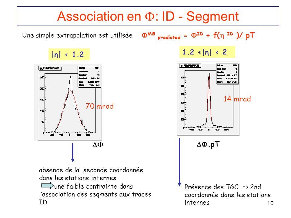 Association en : ID - Segment