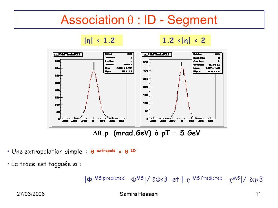 Association  : ID - Segment
