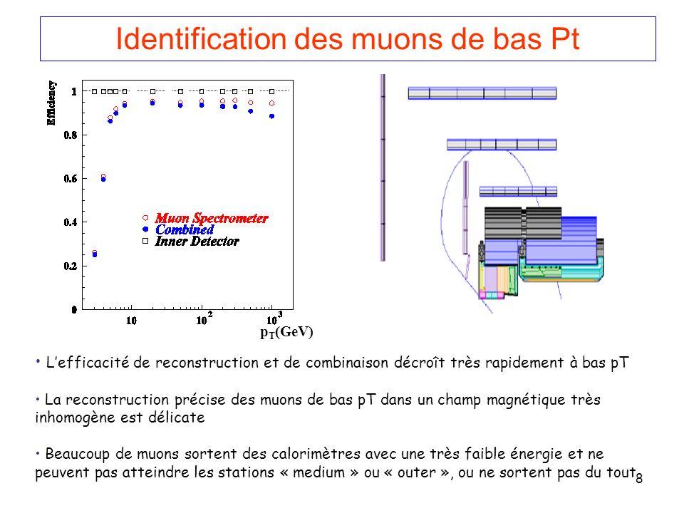 Identification des muons de bas Pt