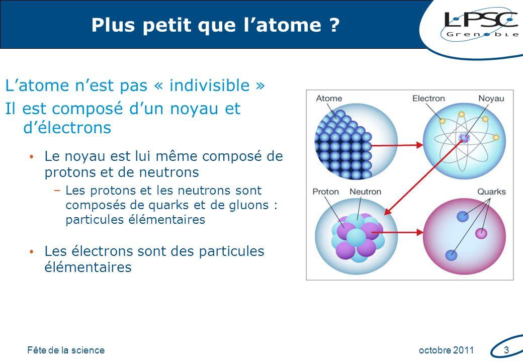 Plus petit que l'atome L'atome n'est pas « indivisible »