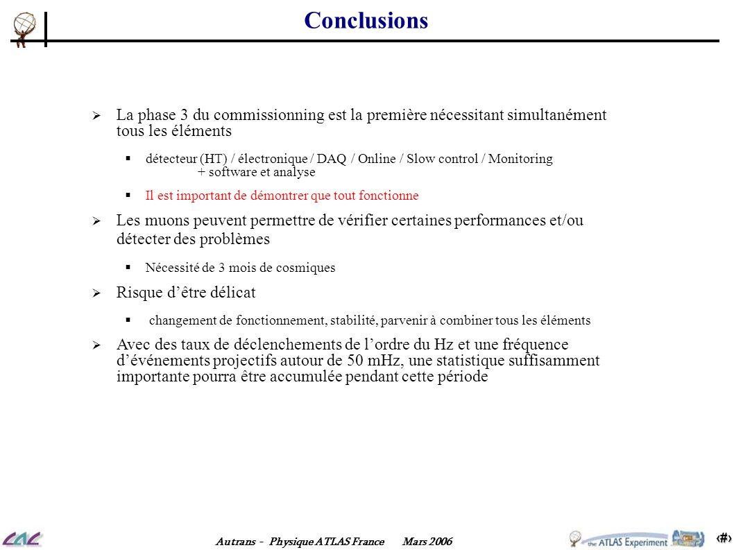 Conclusions La phase 3 du commissionning est la première nécessitant simultanément tous les éléments.