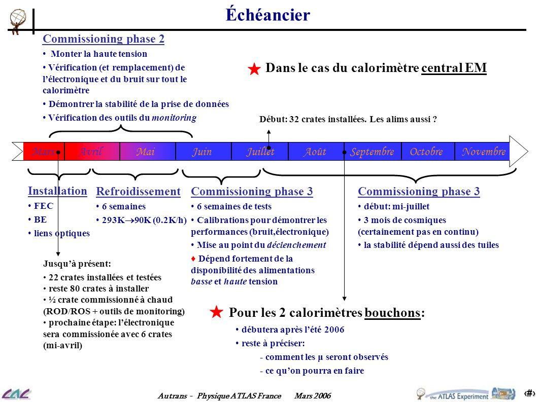 Échéancier Dans le cas du calorimètre central EM