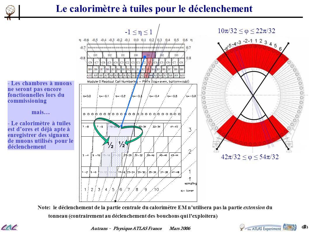 Le calorimètre à tuiles pour le déclenchement