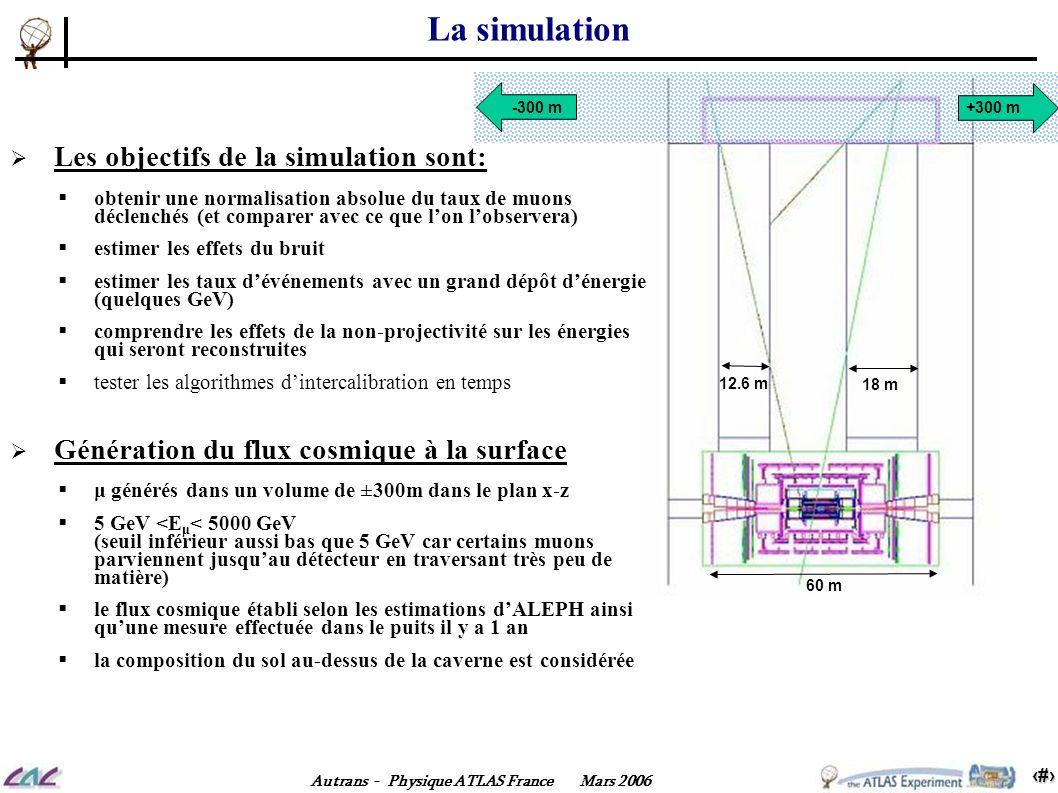 La simulation Les objectifs de la simulation sont: