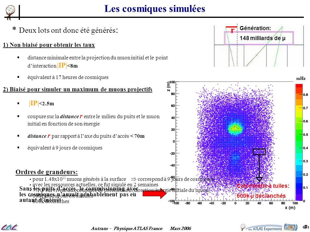 Les cosmiques simulées