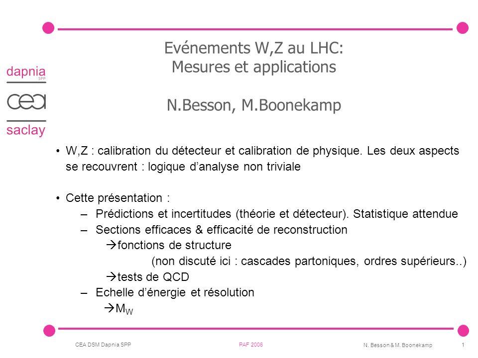 Evénements W,Z au LHC: Mesures et applications N.Besson, M.Boonekamp