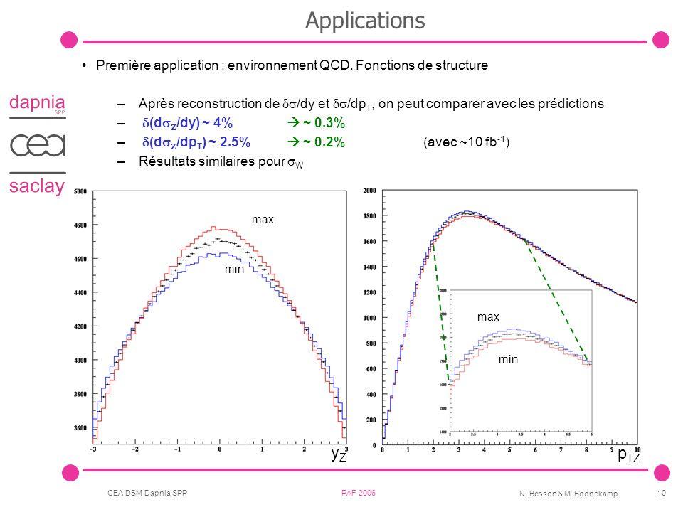 Applications Première application : environnement QCD. Fonctions de structure.