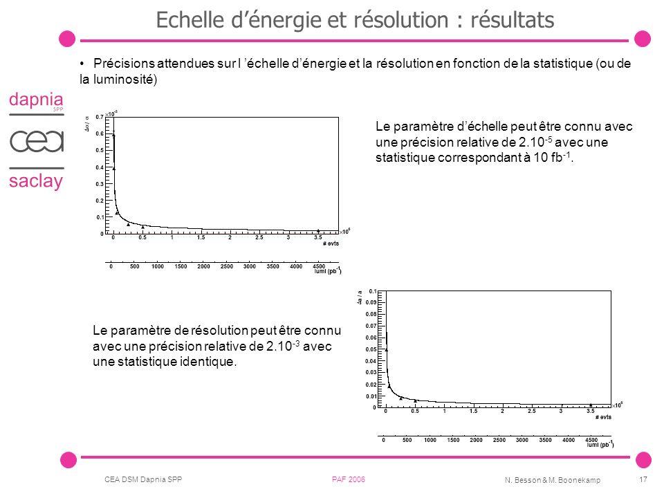 Echelle d'énergie et résolution : résultats
