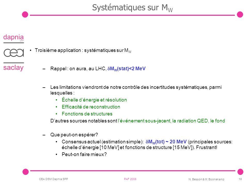 Systématiques sur MW Troisième application : systématiques sur MW