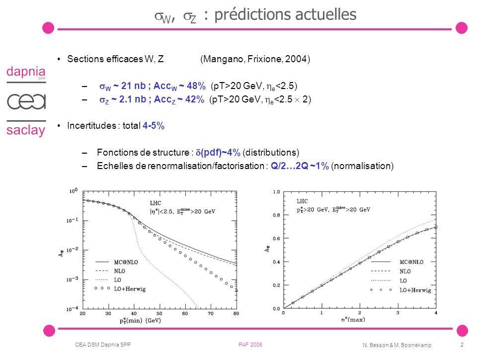 sW, sZ : prédictions actuelles