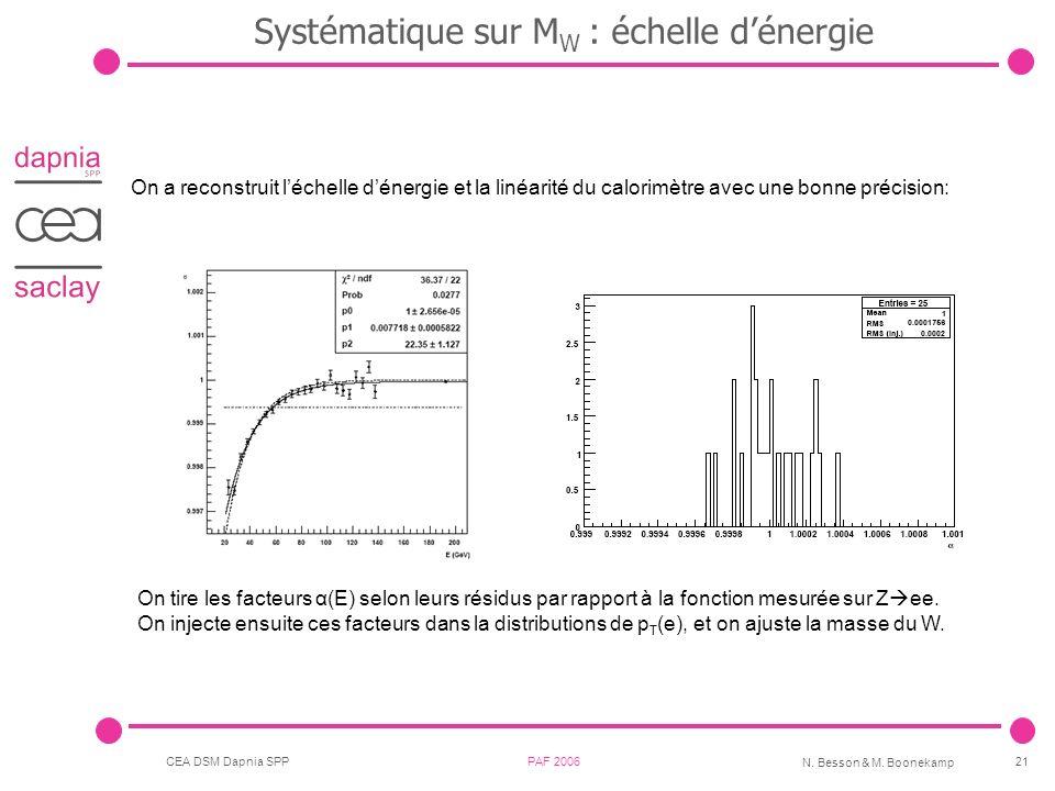 Systématique sur MW : échelle d'énergie