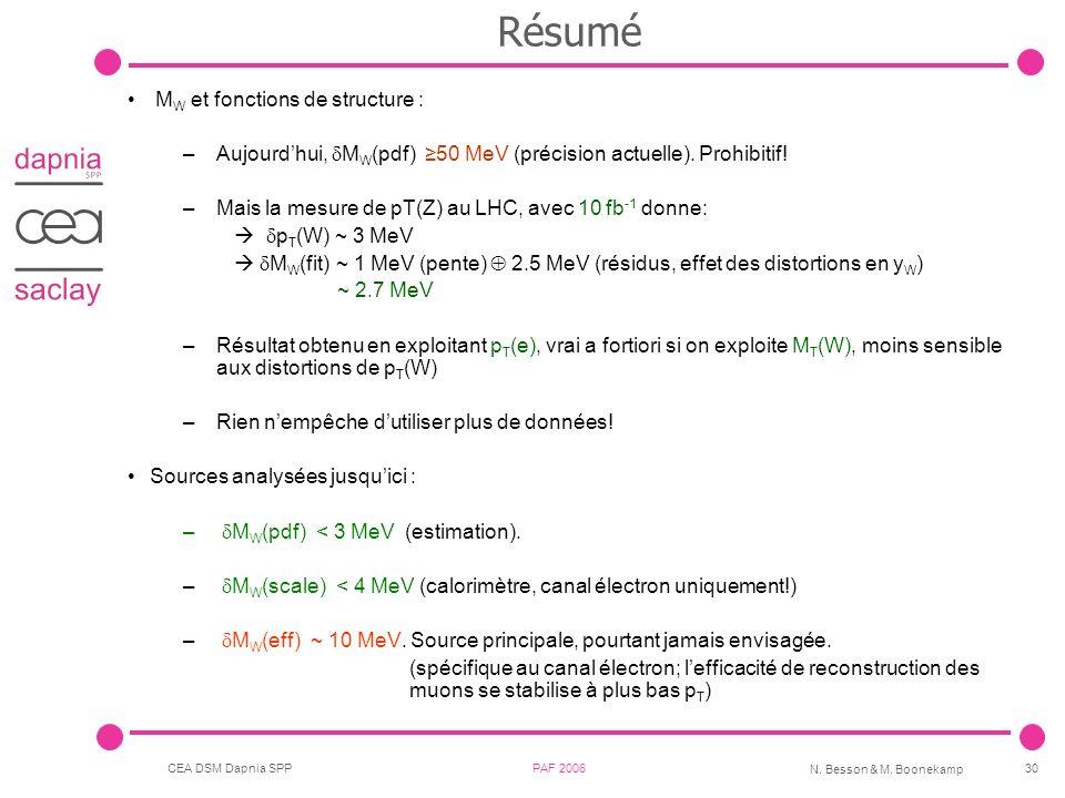 Résumé MW et fonctions de structure :