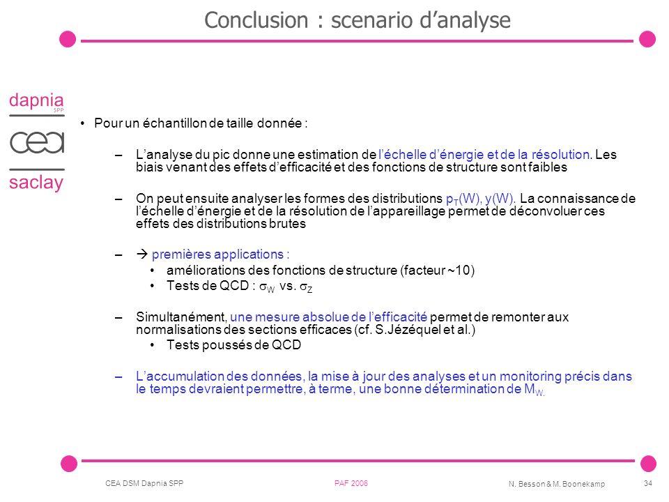 Conclusion : scenario d'analyse