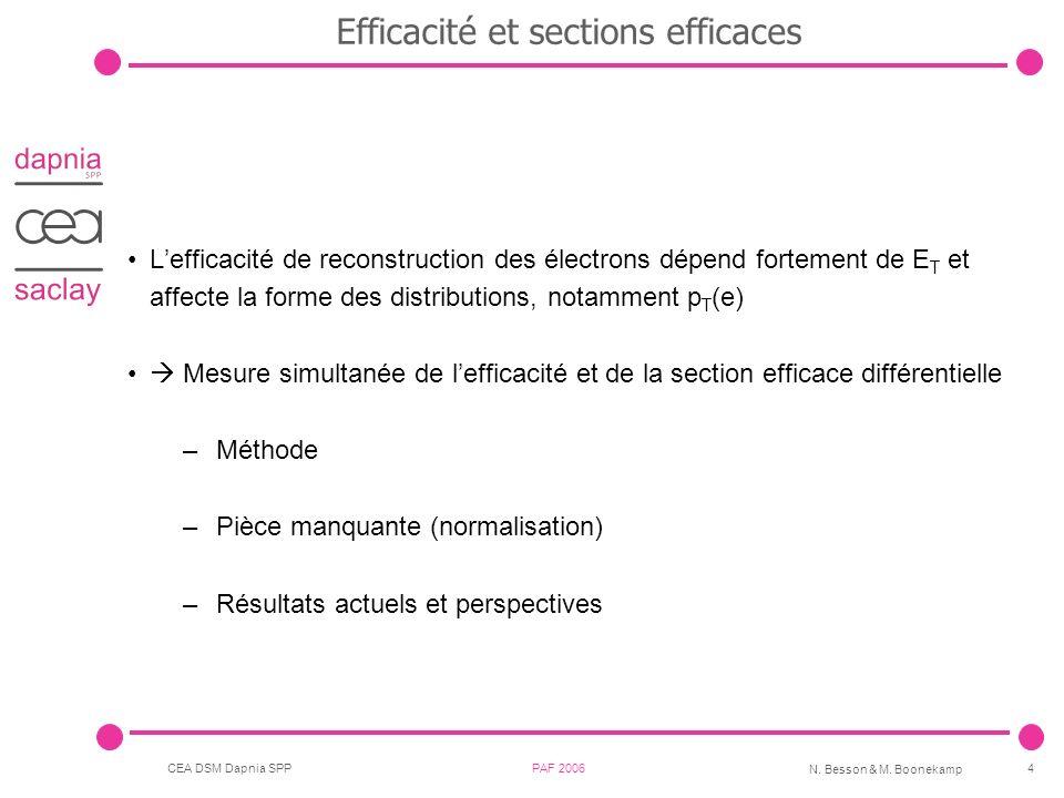 Efficacité et sections efficaces