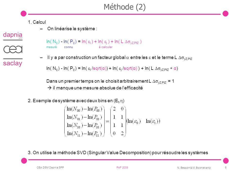 Méthode (2) Calcul On linéarise le système :