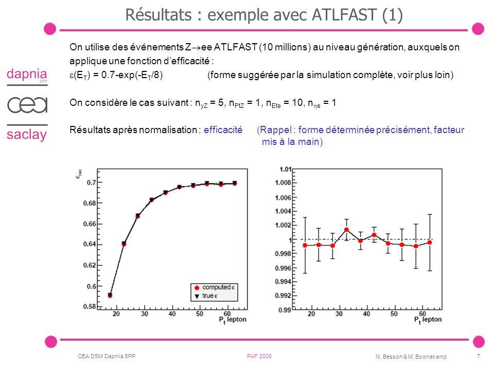 Résultats : exemple avec ATLFAST (1)