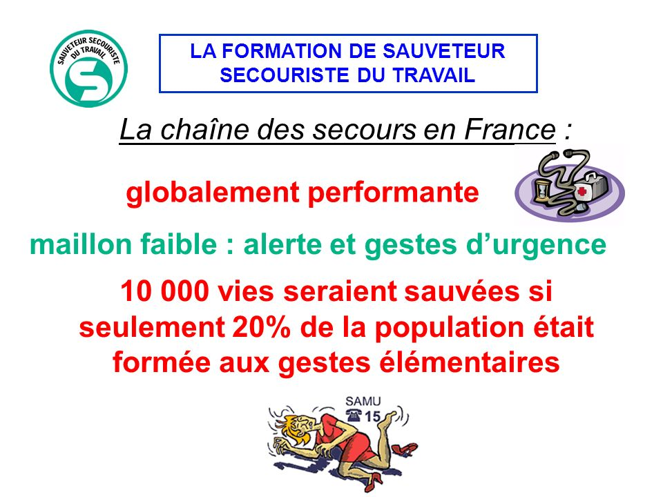 La chaîne des secours en France :