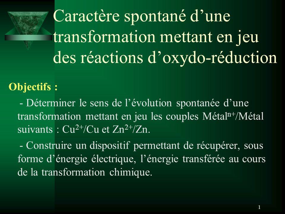 Caractère spontané d'une transformation mettant en jeu des réactions d'oxydo-réduction