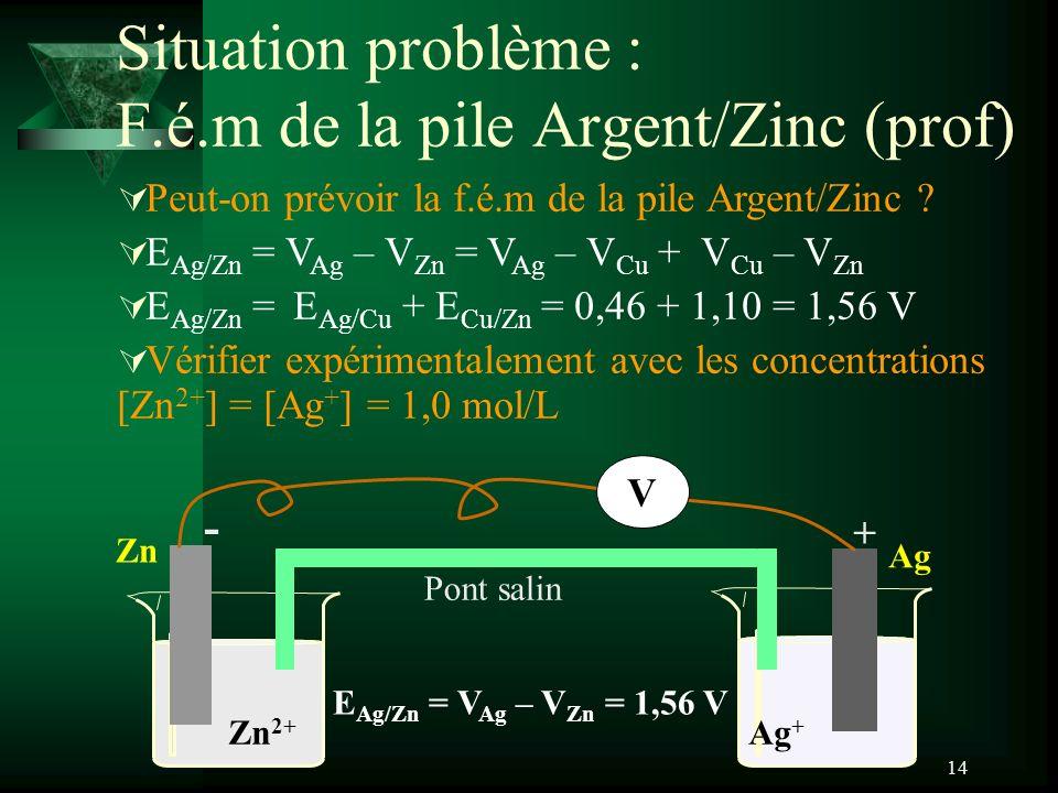 Situation problème : F.é.m de la pile Argent/Zinc (prof)