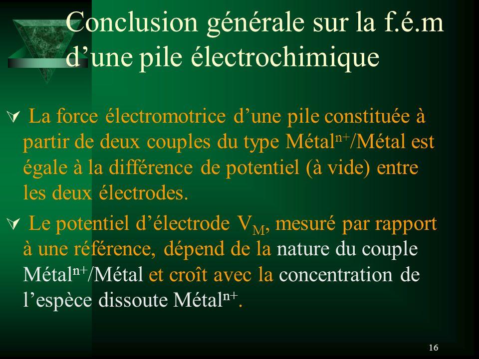 Conclusion générale sur la f.é.m d'une pile électrochimique
