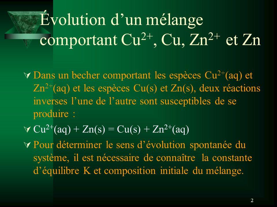 Évolution d'un mélange comportant Cu2+, Cu, Zn2+ et Zn