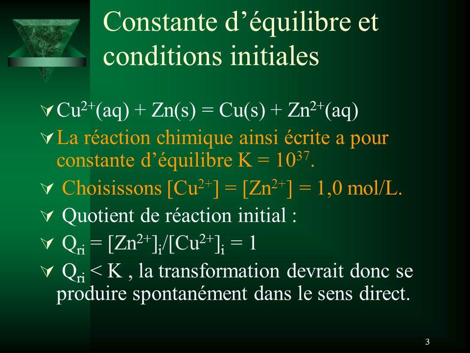 Constante d'équilibre et conditions initiales