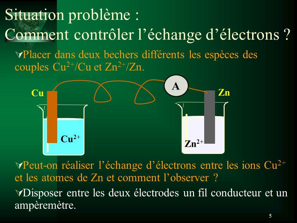 Situation problème : Comment contrôler l'échange d'électrons
