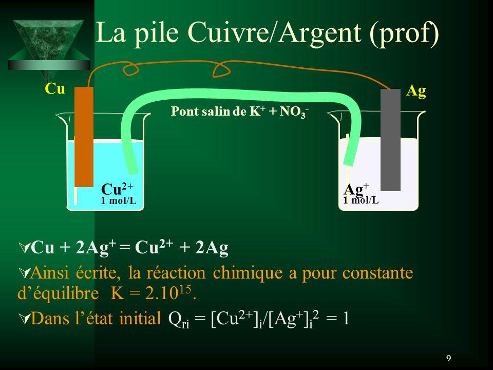 La pile Cuivre/Argent (prof)