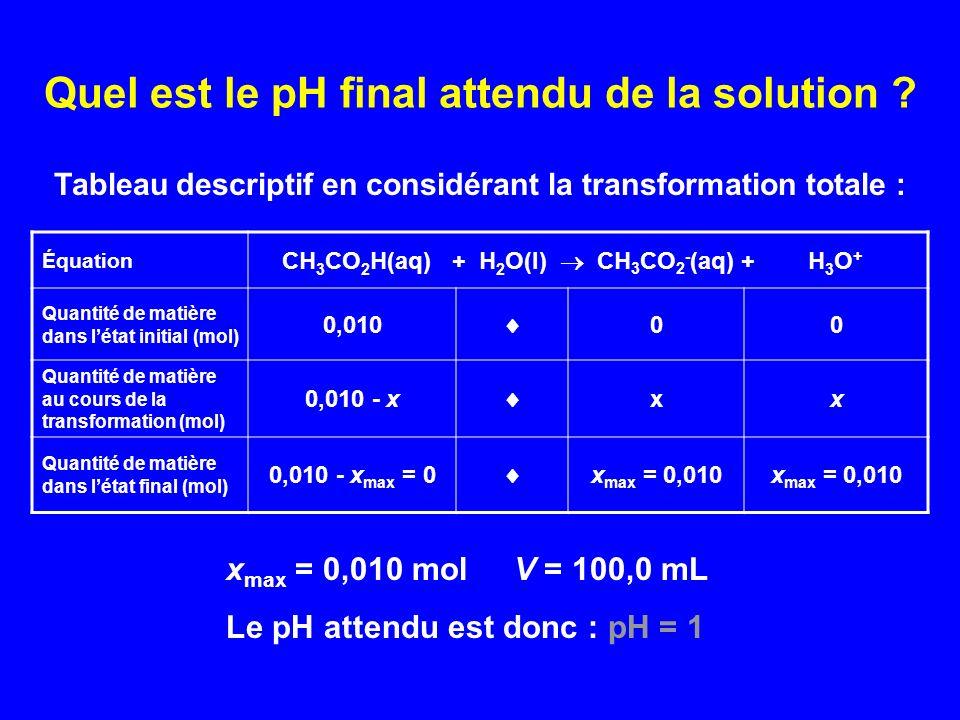 Quel est le pH final attendu de la solution