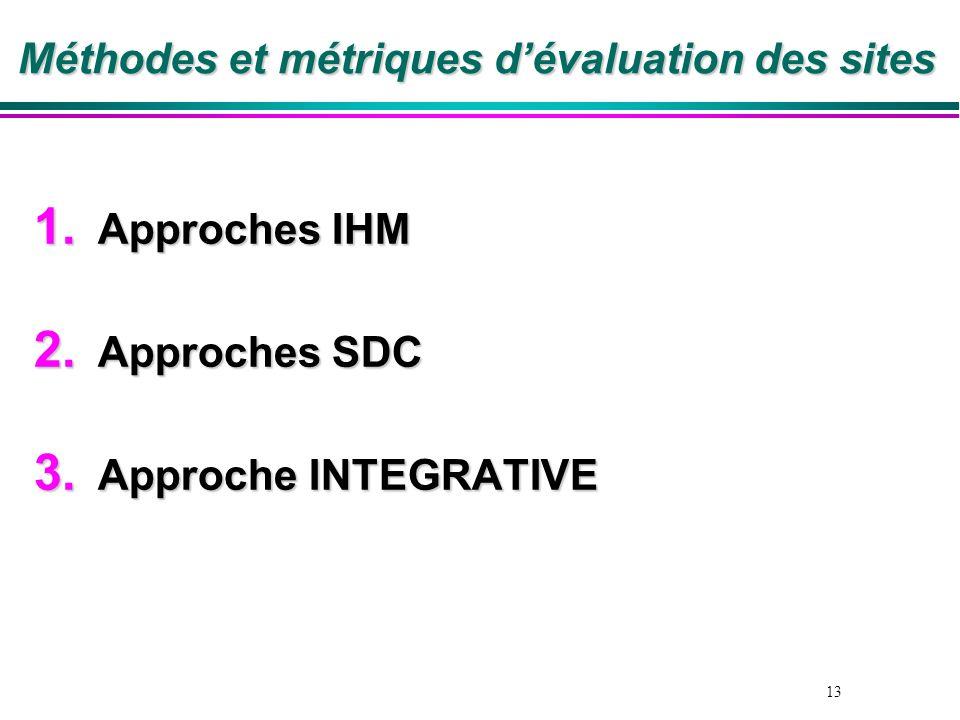 Méthodes et métriques d'évaluation des sites