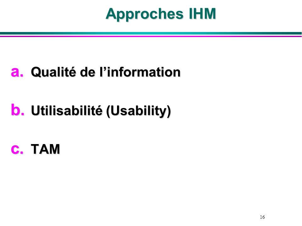 Approches IHM Qualité de l'information Utilisabilité (Usability) TAM