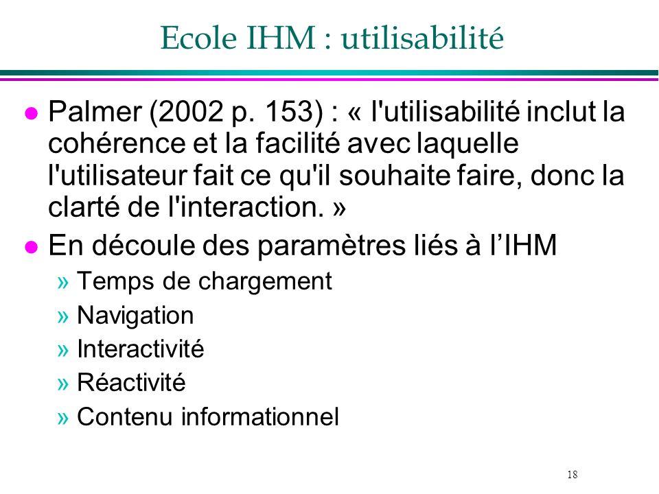 Ecole IHM : utilisabilité