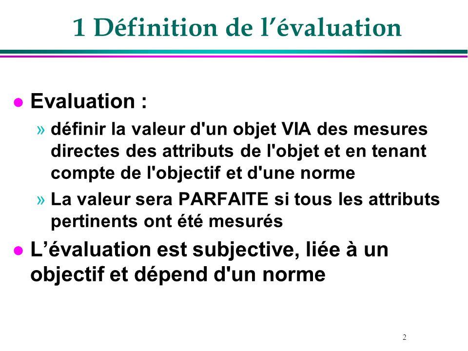 1 Définition de l'évaluation