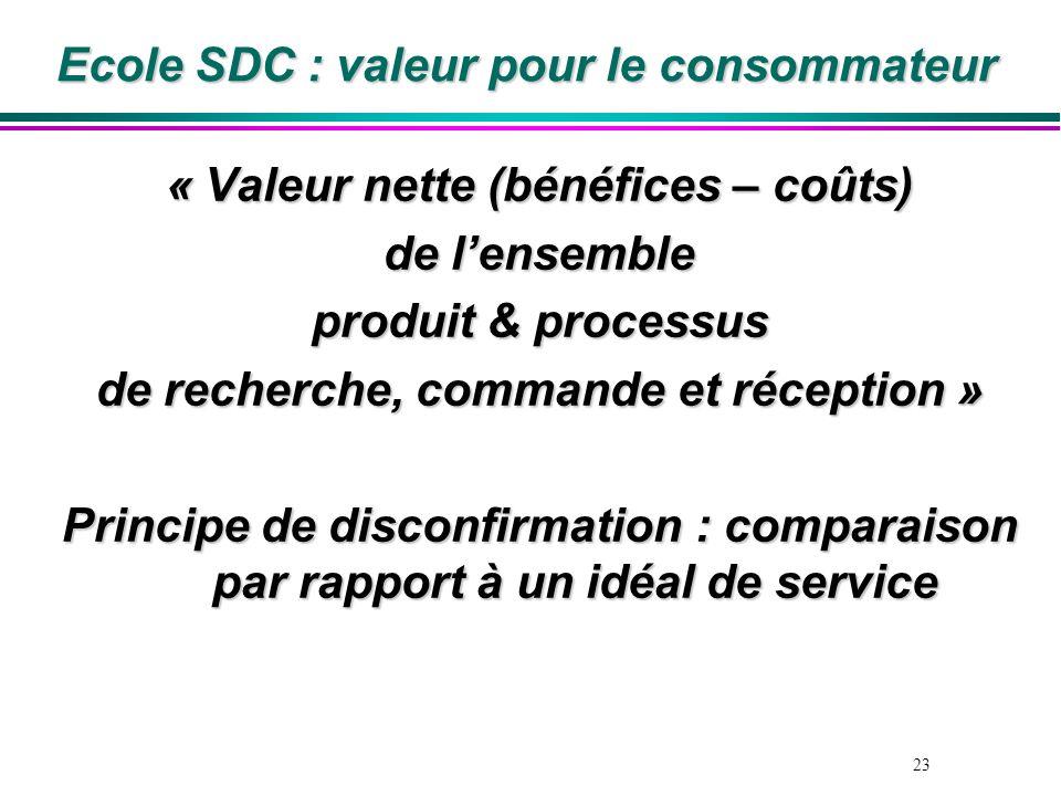 Ecole SDC : valeur pour le consommateur