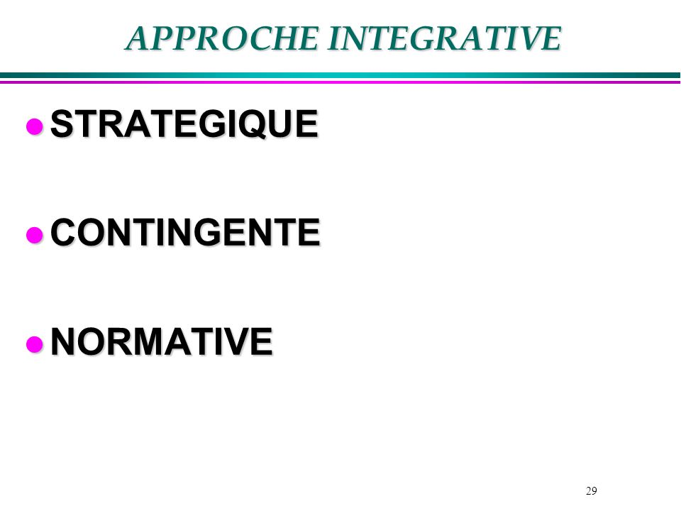 APPROCHE INTEGRATIVE STRATEGIQUE CONTINGENTE NORMATIVE