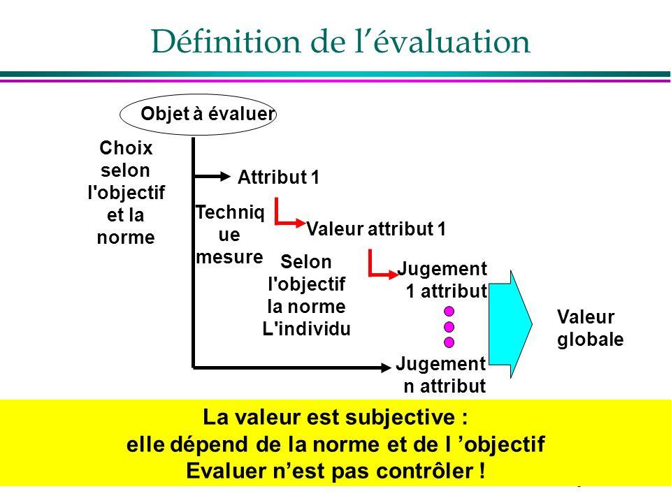 Définition de l'évaluation