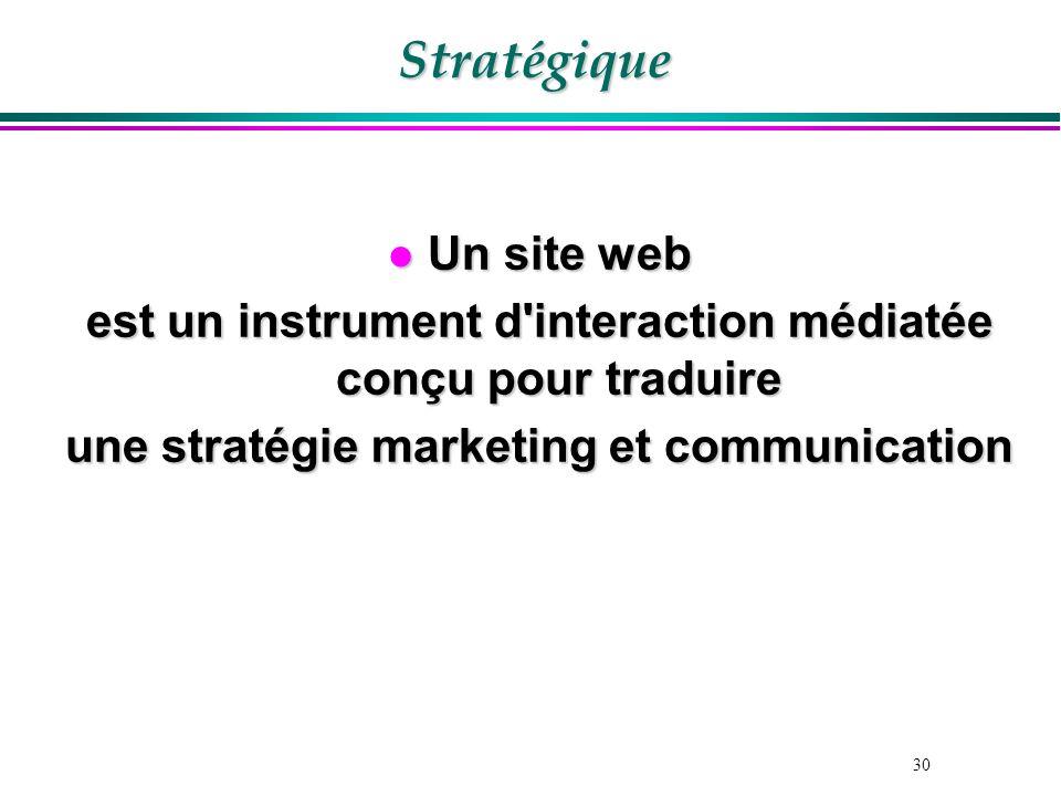 Stratégique Un site web