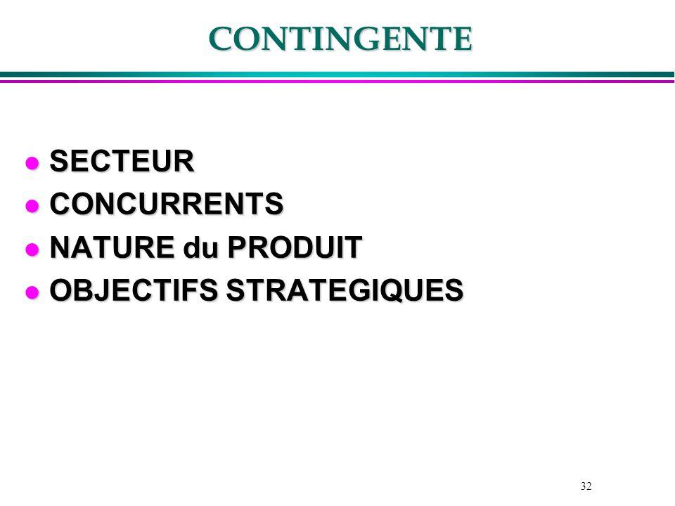 CONTINGENTE SECTEUR CONCURRENTS NATURE du PRODUIT