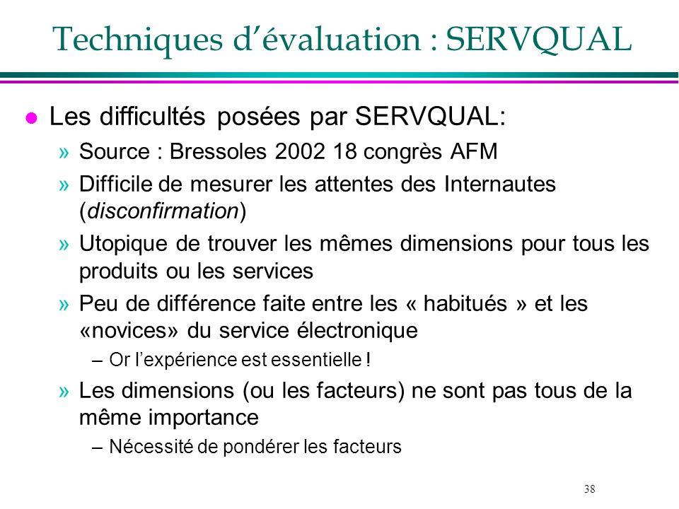 Techniques d'évaluation : SERVQUAL