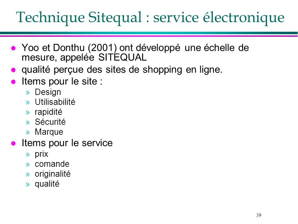 Technique Sitequal : service électronique