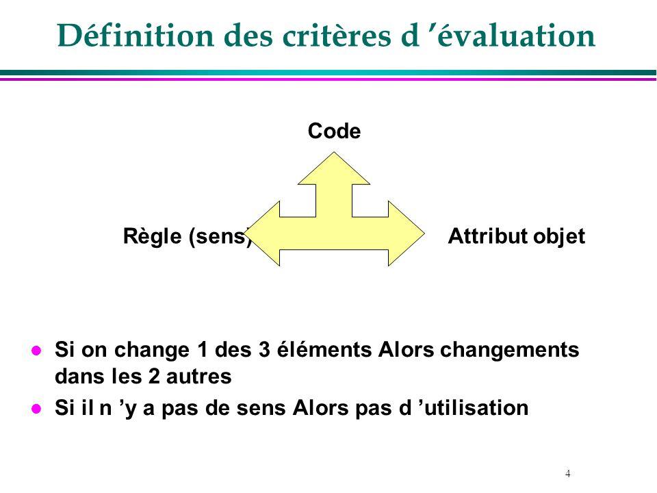 Définition des critères d 'évaluation