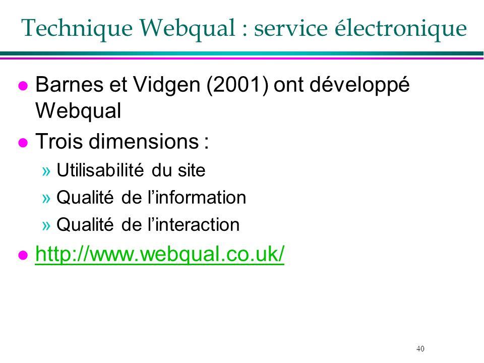 Technique Webqual : service électronique